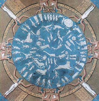 zodiaque de Denderah