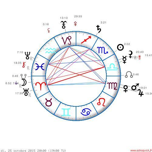 Conjonction Vénus Mars Jupiter