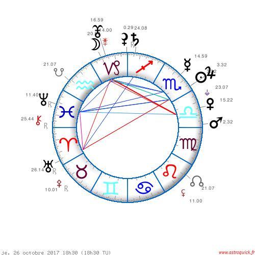 Jupiter en Scorpion et la quête de vérité