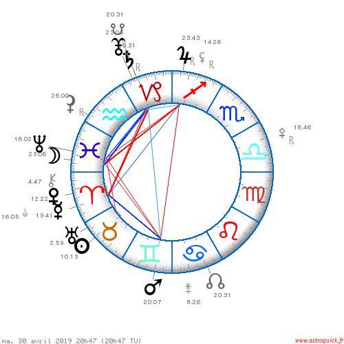 Pluton au Noeud Sud