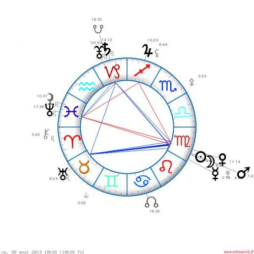 Le carré Jupiter Neptune